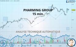 PHARMING GROUP - 15 min.