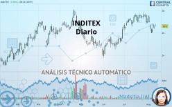 INDITEX - Giornaliero