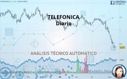 TELEFONICA - Giornaliero