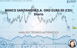 BANCO SANTANDER S.A. ORD EUR0.50 (CDI) - Diario