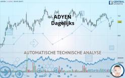 ADYEN - Journalier