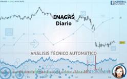 ENAGAS - Ежедневно