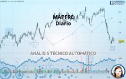 MAPFRE - Ежедневно