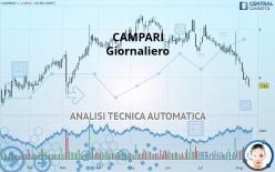 CAMPARI - Giornaliero
