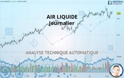 AIR LIQUIDE - Journalier