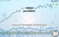 VINCI - Journalier
