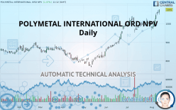 POLYMETAL INTERNATIONAL ORD NPV - Daily