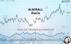 ALMIRALL - Diario