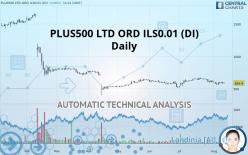 PLUS500 LTD ORD ILS0.01 (DI) - Daily