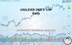 UNILEVER ORD 3 1/9P - Daily