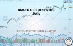 DIAGEO ORD 28 101/108P - Daily