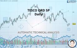 TESCO ORD 5P - Päivittäin