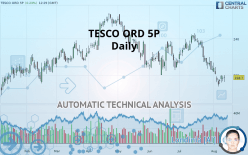 TESCO ORD 5P - Daily