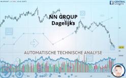 NN GROUP - Dagelijks