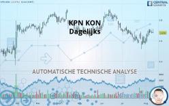 KPN KON - Dagelijks