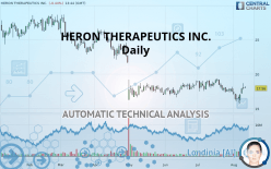 HERON THERAPEUTICS INC. - Daily