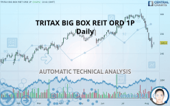 TRITAX BIG BOX REIT ORD 1P - 每日