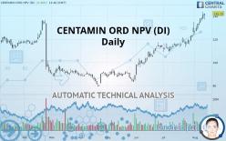 CENTAMIN ORD NPV (DI) - Daily