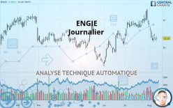 ENGIE - Journalier