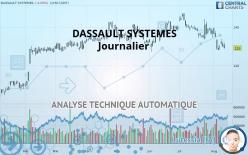 DASSAULT SYSTEMES - Journalier