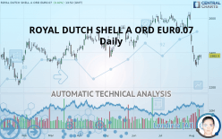 ROYAL DUTCH SHELL A ORD EUR0.07 - 每日