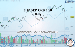 BHP GRP. ORD 0.50 - Daily
