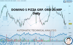 DOMINO S PIZZA GRP. ORD 25/48P - 每日