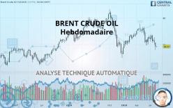 BRENT CRUDE OIL - Veckovis