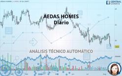AEDAS HOMES - Diario