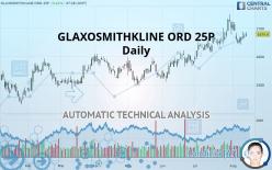 GLAXOSMITHKLINE ORD 25P - Daily