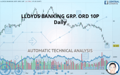 LLOYDS BANKING GRP. ORD 10P - Diário
