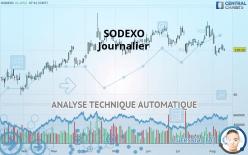 SODEXO - Diário