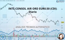 INTL CONSOL AIR ORD EUR0.50 (CDI) - Ежедневно