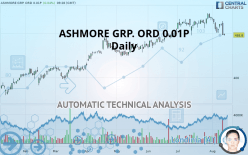 ASHMORE GRP. ORD 0.01P - Daily