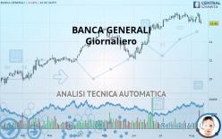 BANCA GENERALI - Giornaliero