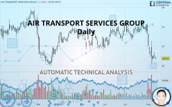 Recent Analysis Shows Cooper Tire & Rubber, Air Transport