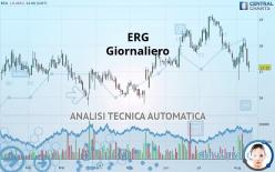 ERG - Giornaliero