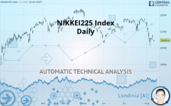 NIKKEI225 INDEX - Daily