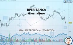 BPER BANCA - Giornaliero