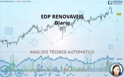 EDP RENOVAVEIS - Diario