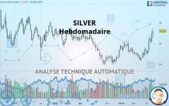 SILVER - Veckovis