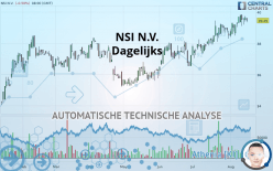 NSI N.V. - Dagelijks