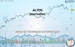 ALTEN - Journalier