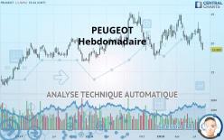 PEUGEOT - Semanal