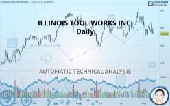 ILLINOIS TOOL WORKS INC. - Giornaliero