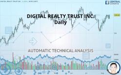 DIGITAL REALTY TRUST INC. - Journalier