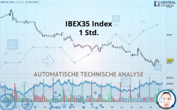 IBEX35 Index - 1 Std.
