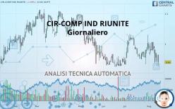 CIR-COMP IND RIUNITE - Giornaliero