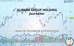 ALIBABA GROUP HOLDING - Journalier