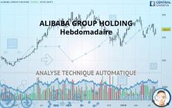 ALIBABA GROUP HOLDING - Semanal